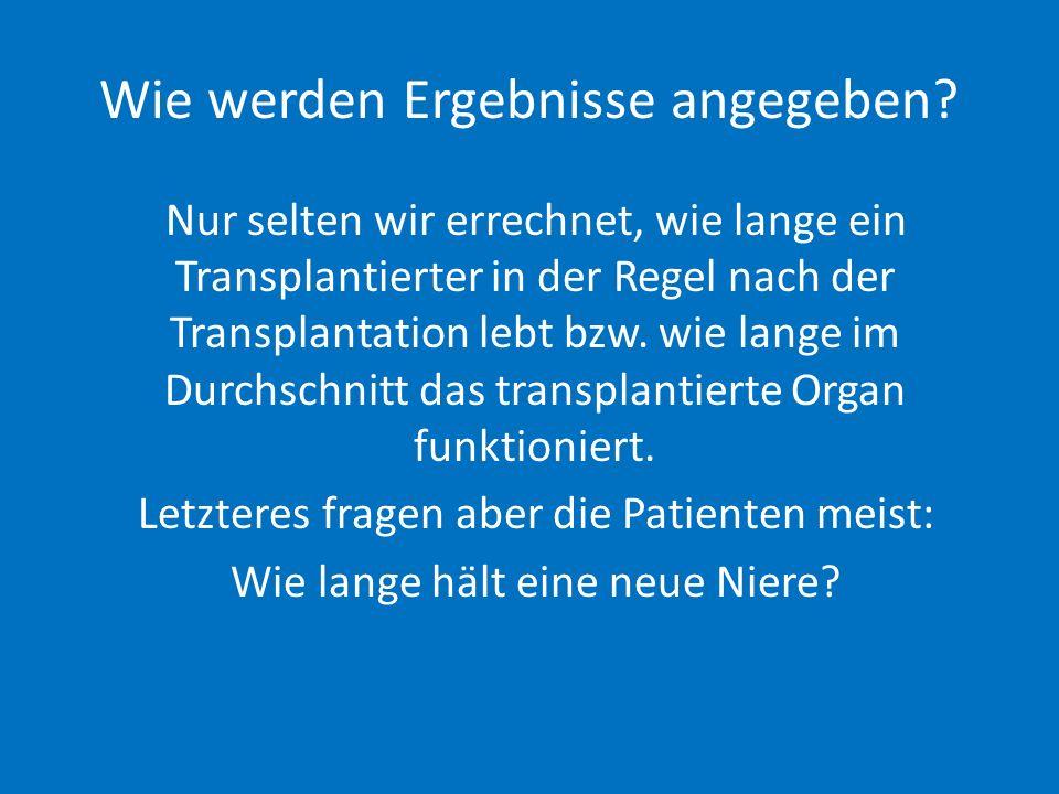 Die Patienten, die transplantierten wurden waren zwischen 20 und 74 Jahre alt (26.8.: 76 Jahre), im Durchschnitt 53,9 Jahre alt Die Empfänger einer Leichenniere waren im Durchschnitt 57,9 Jahre alt, die einer Lebendnierenspende 39,4 Jahre und die einer Doppeltransplantation 45,8 Jahre Ergebnisse unserer Praxis Bezugsgröße: 68 Patienten bis Juli
