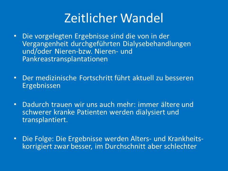 2010 wurden in Bochum 82, in Düsseldorf 93 und in Essen 115 Nierentransplantationen (ohne Lebendspende) vorgenommen