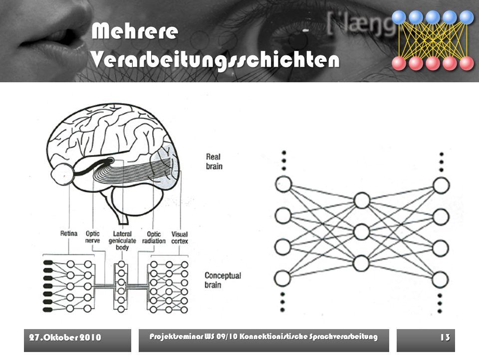 Mehrere Verarbeitungsschichten 27.Oktober 2010 Projektseminar WS 09/10 Konnektionistische Sprachverarbeitung 13