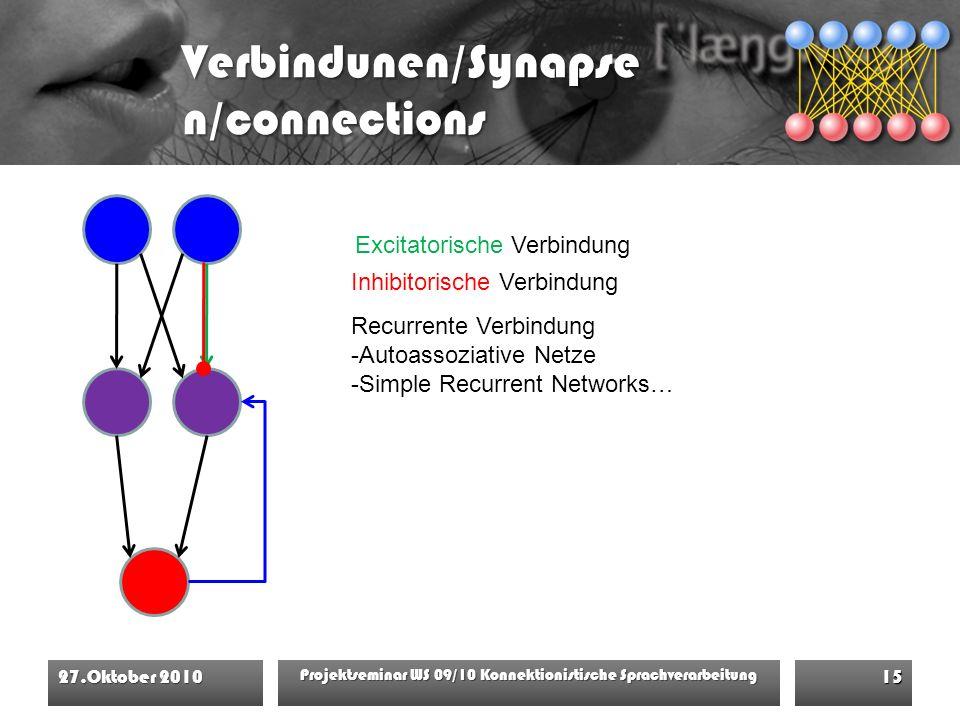 Verbindunen/Synapse n/connections 27.Oktober 2010 Projektseminar WS 09/10 Konnektionistische Sprachverarbeitung 15 Inhibitorische Verbindung Recurrente Verbindung -Autoassoziative Netze -Simple Recurrent Networks… Excitatorische Verbindung
