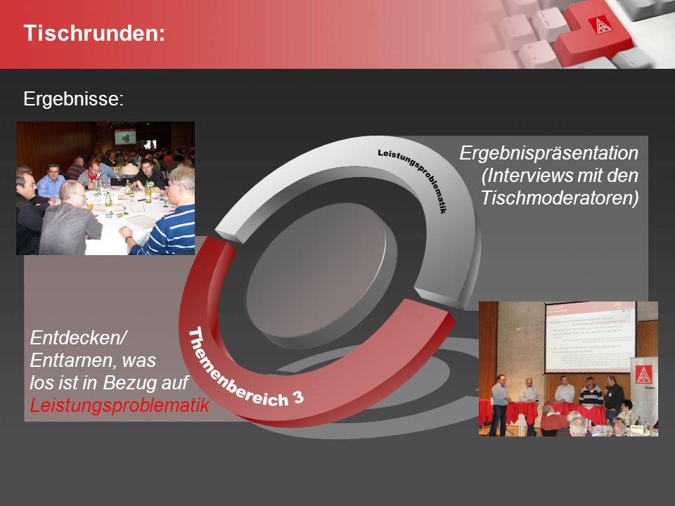 YOUR LOGO Page  24 Ausblick: Enzo Savarino IG Metall Friedrichshafen- Oberschwaben Raoul Ulbrich IG Metall Singen