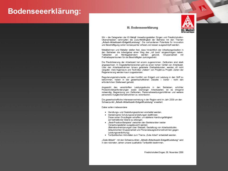 YOUR LOGO Page  26 Delegiertenversammlung 08.11.2008 Ende IG Metall Singen und Friedrichshafen-Oberschwaben