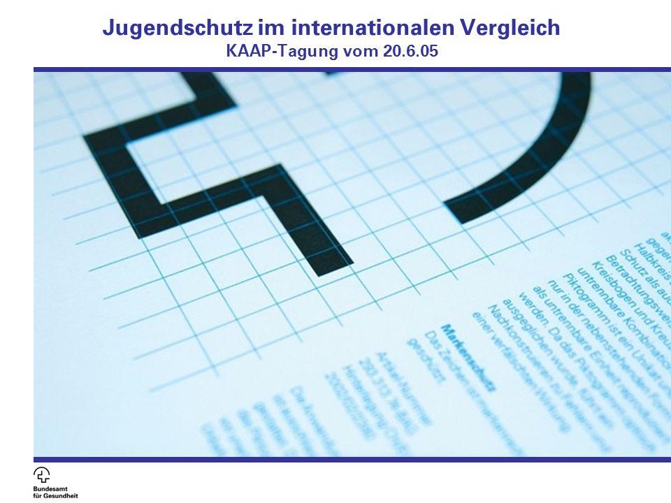 Jugendschutz im internationalen Vergleich Irene Abderhalden 20.6.05 Aufbau des Referats 1.