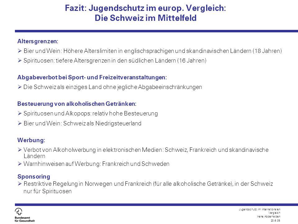 Jugendschutz im internationalen Vergleich Irene Abderhalden 20.6.05 Fazit: Jugendschutz im europ. Vergleich: Die Schweiz im Mittelfeld Altersgrenzen: