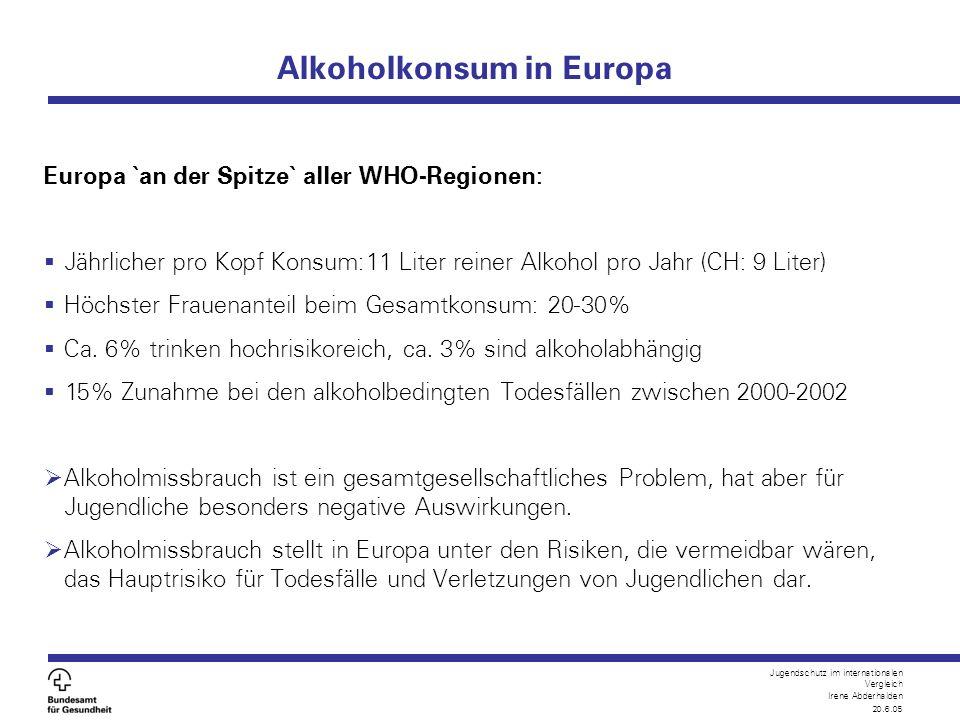 Jugendschutz im internationalen Vergleich Irene Abderhalden 20.6.05 Alkoholkonsum in Europa Europa `an der Spitze` aller WHO-Regionen:  Jährlicher pr