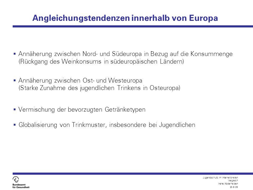 Jugendschutz im internationalen Vergleich Irene Abderhalden 20.6.05 Angleichungstendenzen innerhalb von Europa  Annäherung zwischen Nord- und Südeuro