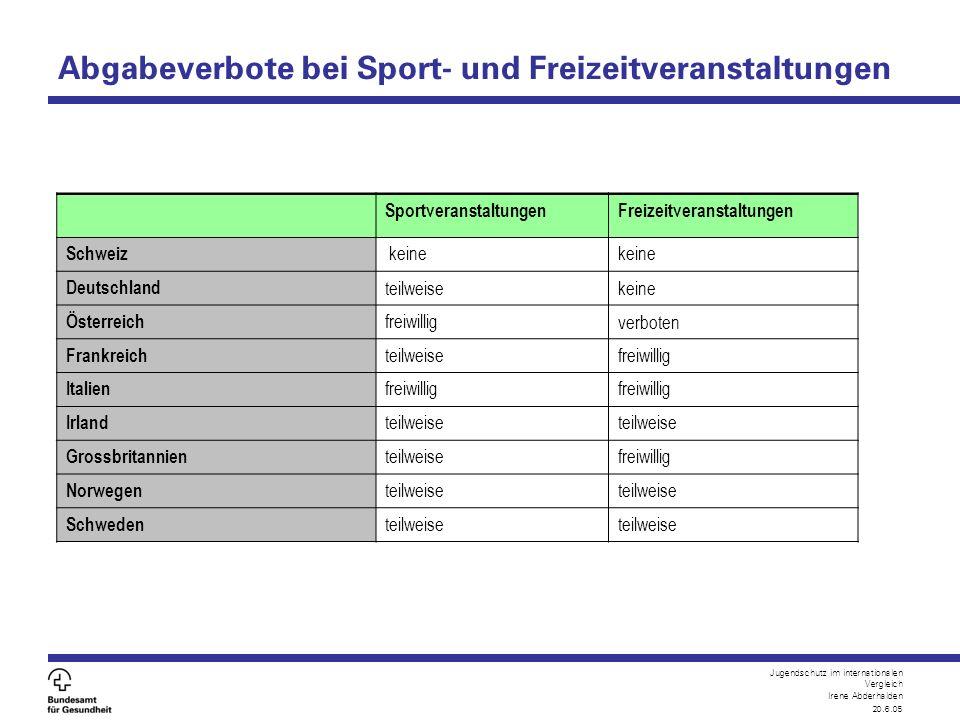 Jugendschutz im internationalen Vergleich Irene Abderhalden 20.6.05 Abgabeverbote bei Sport- und Freizeitveranstaltungen SportveranstaltungenFreizeitv