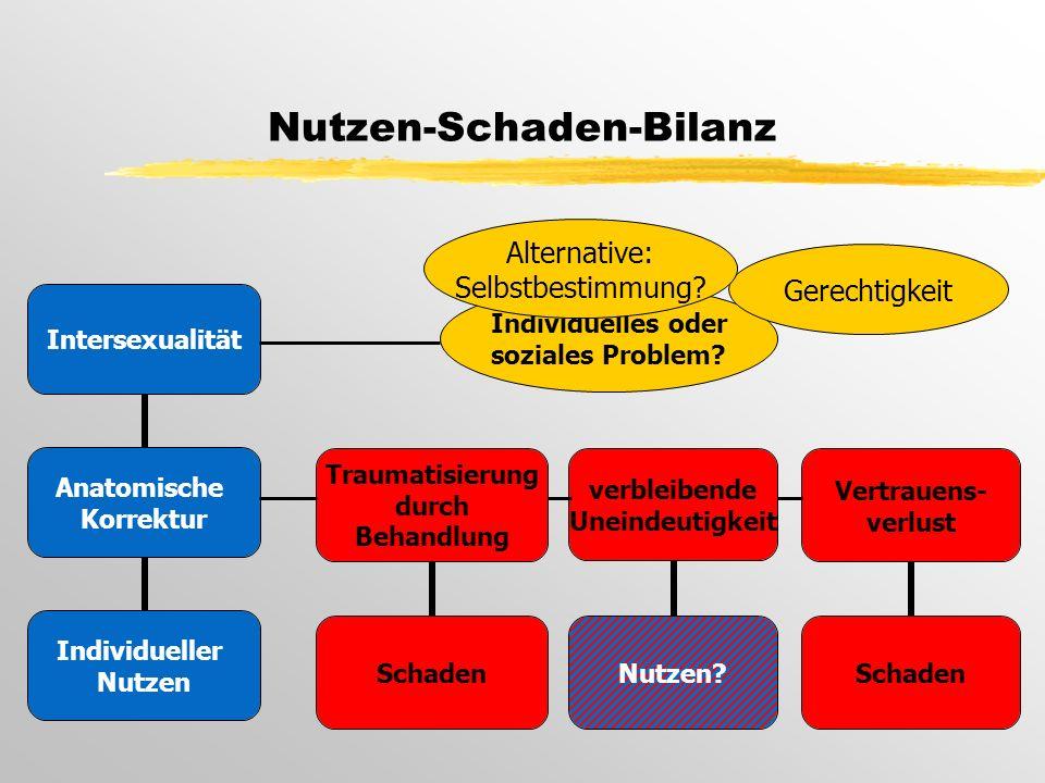 Nutzen-Schaden-Bilanz Intersexualität Anatomische Korrektur Individueller Nutzen verbleibende Uneindeutigkeit Nutzen.