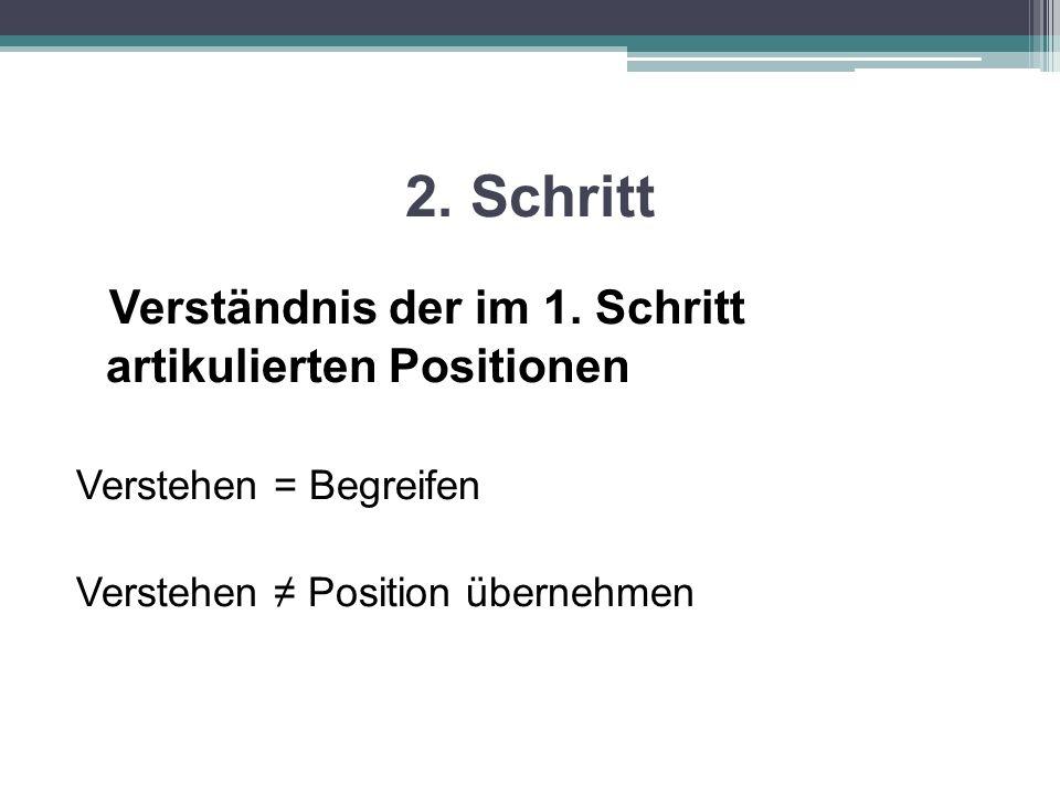 2. Schritt Verständnis der im 1. Schritt artikulierten Positionen Verstehen = Begreifen Verstehen ≠ Position übernehmen