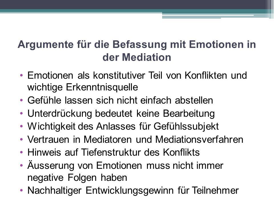 Argumente für die Befassung mit Emotionen in der Mediation Emotionen als konstitutiver Teil von Konflikten und wichtige Erkenntnisquelle Gefühle lassen sich nicht einfach abstellen Unterdrückung bedeutet keine Bearbeitung Wichtigkeit des Anlasses für Gefühlssubjekt Vertrauen in Mediatoren und Mediationsverfahren Hinweis auf Tiefenstruktur des Konflikts Äusserung von Emotionen muss nicht immer negative Folgen haben Nachhaltiger Entwicklungsgewinn für Teilnehmer