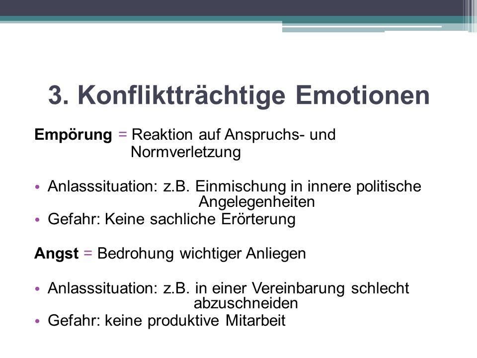 3. Konfliktträchtige Emotionen Empörung = Reaktion auf Anspruchs- und Normverletzung Anlasssituation: z.B. Einmischung in innere politische Angelegenh