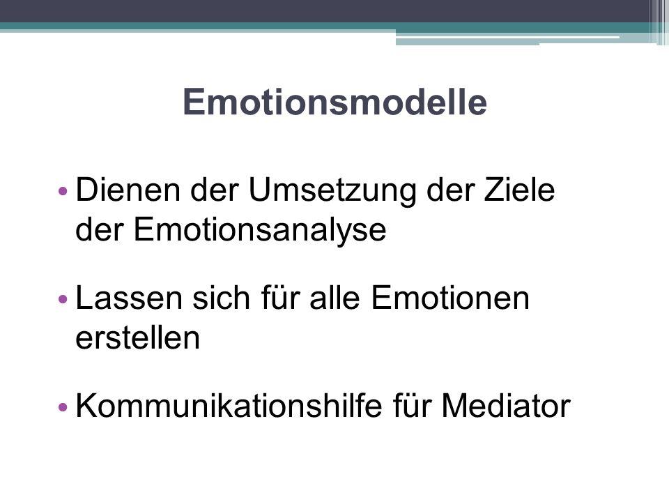 Emotionsmodelle Dienen der Umsetzung der Ziele der Emotionsanalyse Lassen sich für alle Emotionen erstellen Kommunikationshilfe für Mediator