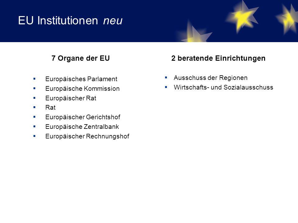 EU Institutionen neu 7 Organe der EU  Europäisches Parlament  Europäische Kommission  Europäischer Rat  Rat  Europäischer Gerichtshof  Europäische Zentralbank  Europäischer Rechnungshof 2 beratende Einrichtungen  Ausschuss der Regionen  Wirtschafts- und Sozialausschuss