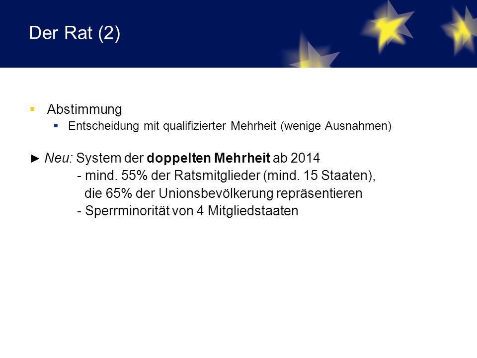 Der Rat (2)  Abstimmung  Entscheidung mit qualifizierter Mehrheit (wenige Ausnahmen) ► Neu: System der doppelten Mehrheit ab 2014 - mind.