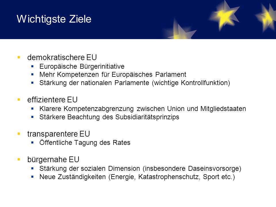 Wichtigste Ziele  demokratischere EU  Europäische Bürgerinitiative  Mehr Kompetenzen für Europäisches Parlament  Stärkung der nationalen Parlamente (wichtige Kontrollfunktion)  effizientere EU  Klarere Kompetenzabgrenzung zwischen Union und Mitgliedstaaten  Stärkere Beachtung des Subsidiaritätsprinzips  transparentere EU  Öffentliche Tagung des Rates  bürgernahe EU  Stärkung der sozialen Dimension (insbesondere Daseinsvorsorge)  Neue Zuständigkeiten (Energie, Katastrophenschutz, Sport etc.)