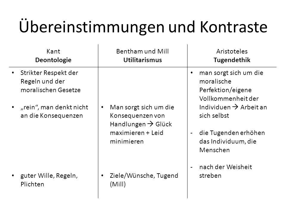 Übereinstimmungen und Kontraste Kant Deontologie Bentham und Mill Utilitarismus Aristoteles Tugendethik Strikter Respekt der Regeln und der moralische