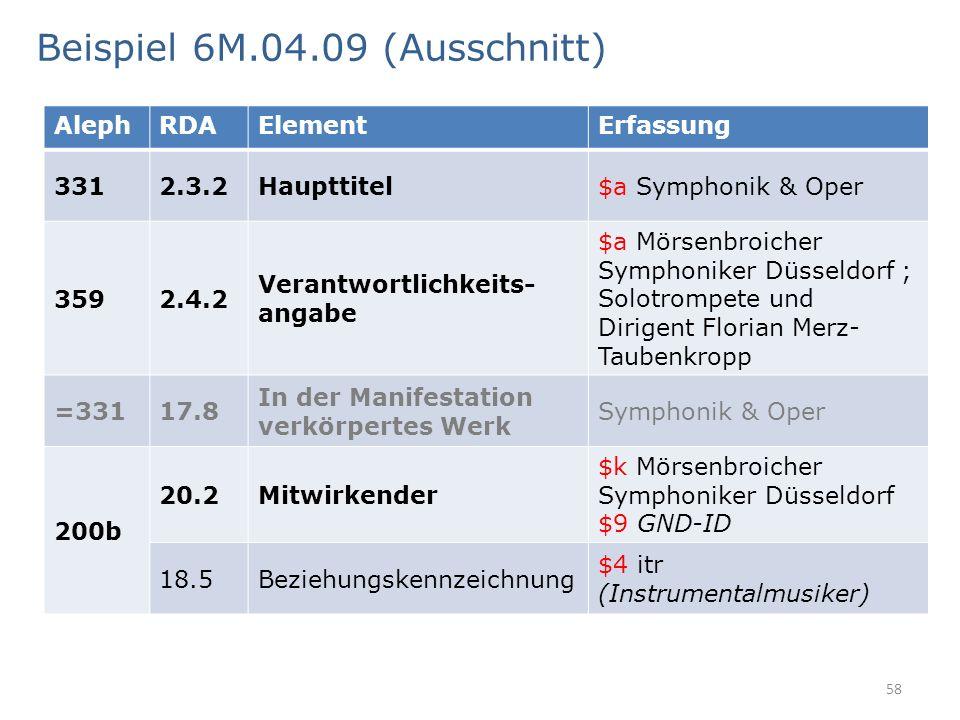 AlephRDAElementErfassung 3312.3.2Haupttitel$a Symphonik & Oper 3592.4.2 Verantwortlichkeits- angabe $a Mörsenbroicher Symphoniker Düsseldorf ; Solotro