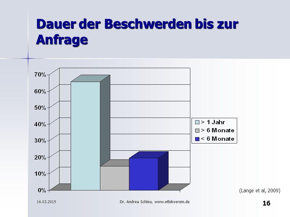 16 Dauer der Beschwerden bis zur Anfrage (Lange et al, 2009) 16.03.2015 Dr. Andrea Schleu, www.ethikverein.de