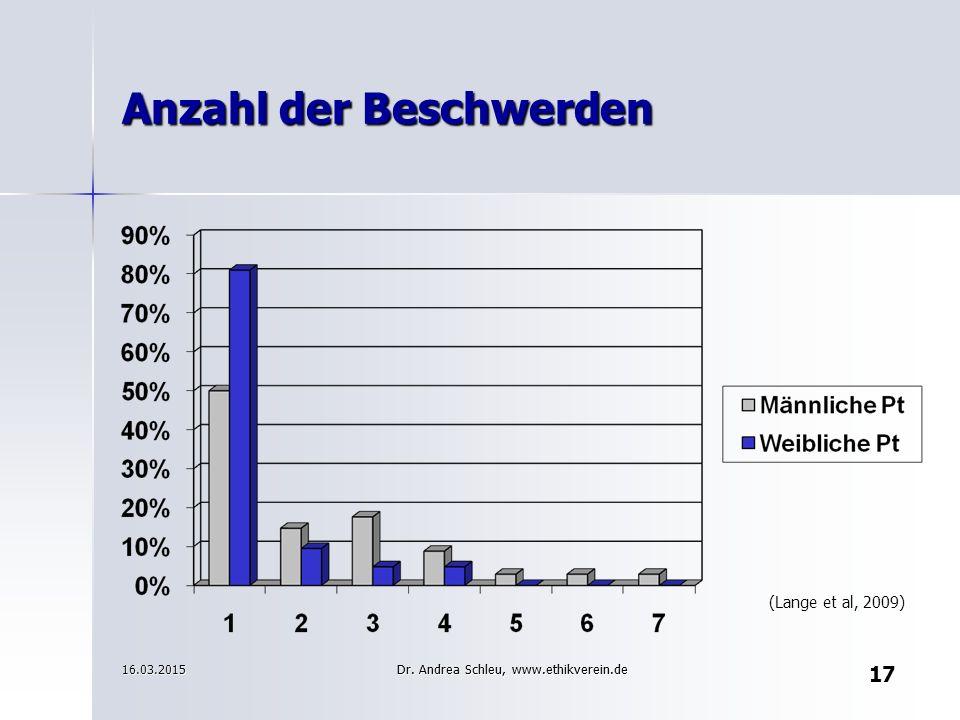 17 Anzahl der Beschwerden (Lange et al, 2009) 16.03.2015 Dr. Andrea Schleu, www.ethikverein.de
