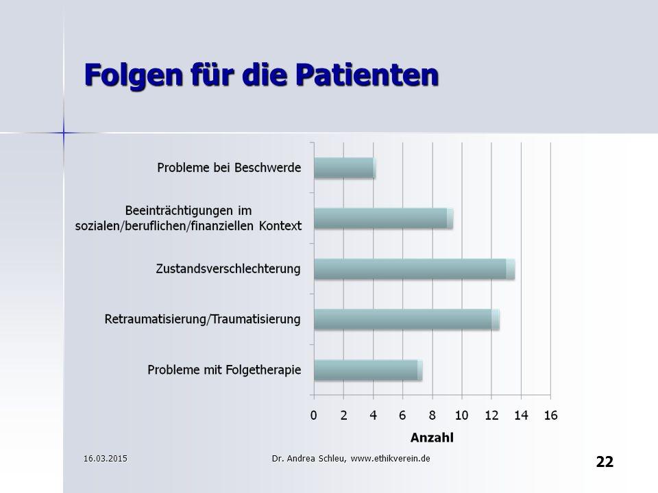 22 Folgen für die Patienten 16.03.2015 Dr. Andrea Schleu, www.ethikverein.de