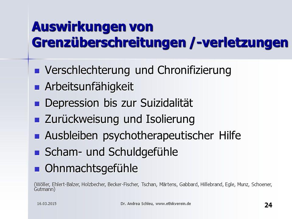 Verschlechterung und Chronifizierung Verschlechterung und Chronifizierung Arbeitsunfähigkeit Arbeitsunfähigkeit Depression bis zur Suizidalität Depression bis zur Suizidalität Zurückweisung und Isolierung Zurückweisung und Isolierung Ausbleiben psychotherapeutischer Hilfe Ausbleiben psychotherapeutischer Hilfe Scham- und Schuldgefühle Scham- und Schuldgefühle Ohnmachtsgefühle Ohnmachtsgefühle (Wöller, Ehlert-Balzer, Holzbecher, Becker-Fischer, Tschan, Märtens, Gabbard, Hillebrand, Egle, Munz, Schoener, Gutmann) 24 Auswirkungen von Grenzüberschreitungen /-verletzungen 16.03.2015 Dr.