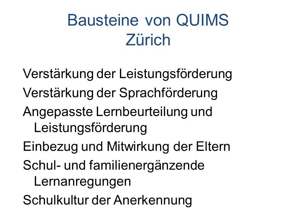 Bausteine von QUIMS Zürich Verstärkung der Leistungsförderung Verstärkung der Sprachförderung Angepasste Lernbeurteilung und Leistungsförderung Einbezug und Mitwirkung der Eltern Schul- und familienergänzende Lernanregungen Schulkultur der Anerkennung