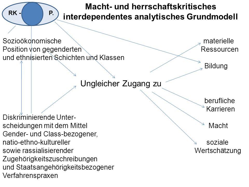 """Der Neo-Linguizismus sieht den Einbezug der """"sprachlich Anderen programmatisch vor; sie werden nicht schlicht exkludiert, sondern durch eine bestimmte Sprachen ausschließenden Inklusion ihrer Disposition beraubt (""""Die Kinder sollen mit Türkisch keine Zeit verlieren, sondern lieber Deutsch lernen )."""