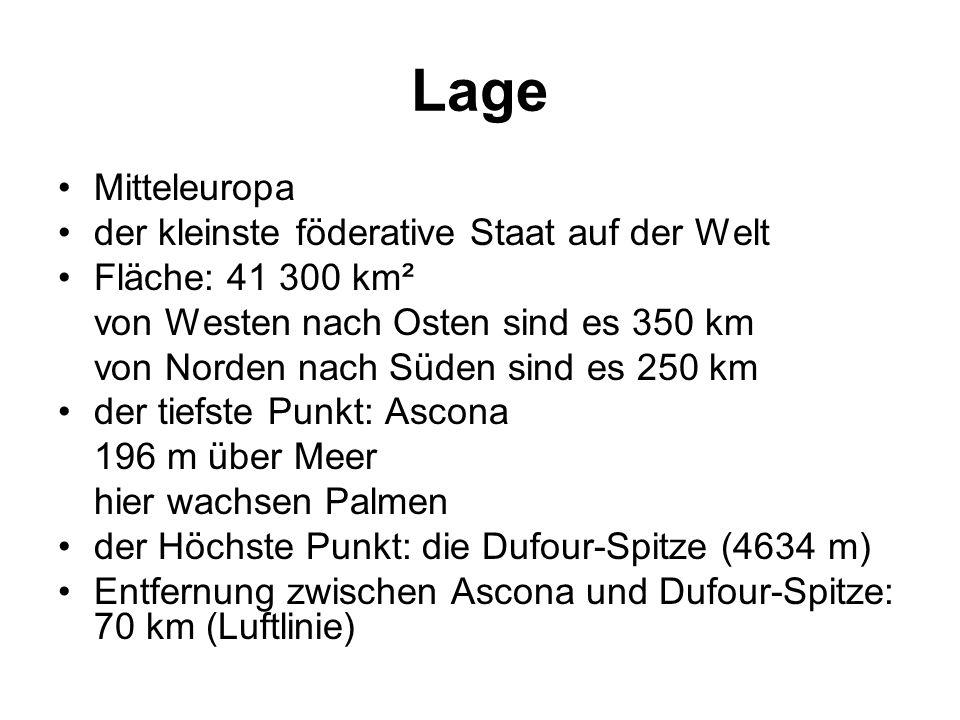 Lage Mitteleuropa der kleinste föderative Staat auf der Welt Fläche: 41 300 km² von Westen nach Osten sind es 350 km von Norden nach Süden sind es 250 km der tiefste Punkt: Ascona 196 m über Meer hier wachsen Palmen der Höchste Punkt: die Dufour-Spitze (4634 m) Entfernung zwischen Ascona und Dufour-Spitze: 70 km (Luftlinie)