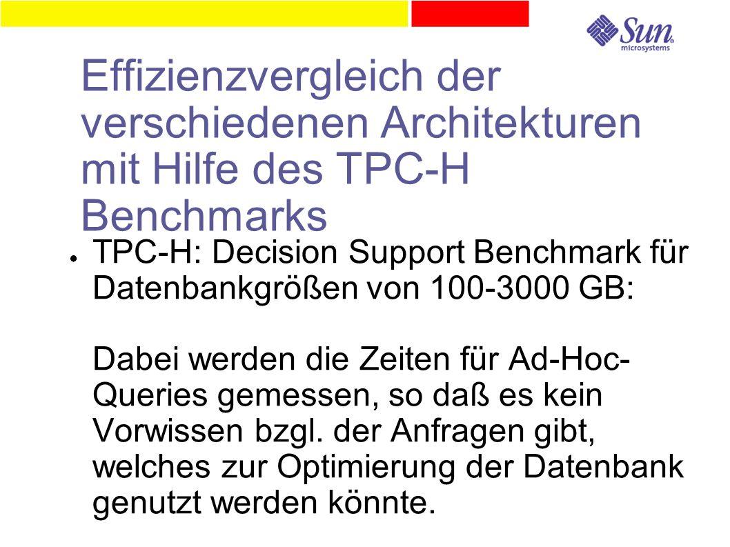 Effizienzvergleich der verschiedenen Architekturen mit Hilfe des TPC-H Benchmarks ● TPC-H: Decision Support Benchmark für Datenbankgrößen von 100-3000