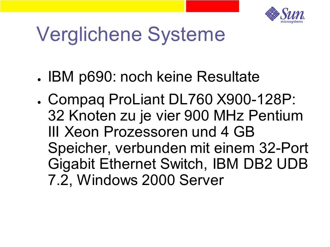 Verglichene Systeme ● IBM p690: noch keine Resultate ● Compaq ProLiant DL760 X900-128P: 32 Knoten zu je vier 900 MHz Pentium III Xeon Prozessoren und