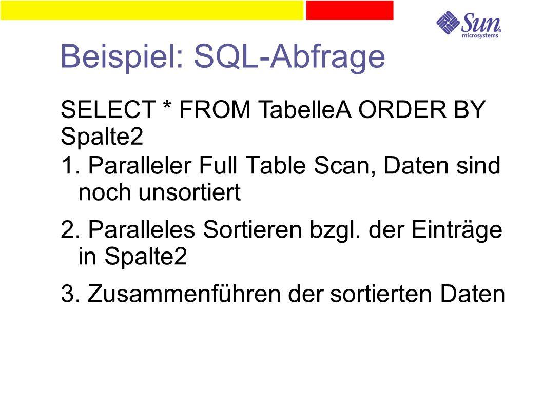 Beispiel: SQL-Abfrage 1. Paralleler Full Table Scan, Daten sind noch unsortiert 2. Paralleles Sortieren bzgl. der Einträge in Spalte2 3. Zusammenführe