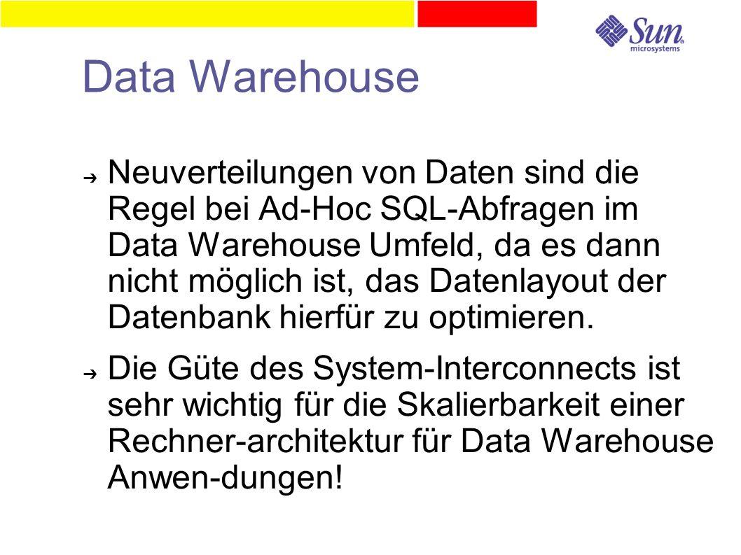 Data Warehouse ➔ Neuverteilungen von Daten sind die Regel bei Ad-Hoc SQL-Abfragen im Data Warehouse Umfeld, da es dann nicht möglich ist, das Datenlay