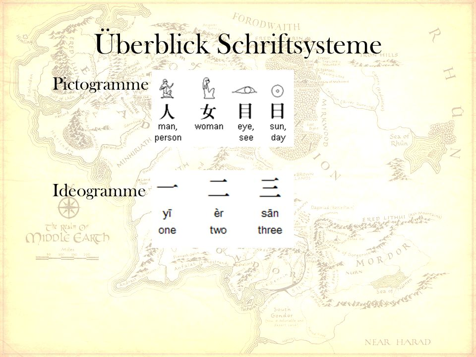 Überblick Schriftsysteme Pictogramme Ideogramme