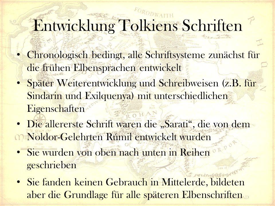 Entwicklung Tolkiens Schriften Chronologisch bedingt, alle Schriftsysteme zunächst für die frühen Elbensprachen entwickelt Später Weiterentwicklung und Schreibweisen (z.B.