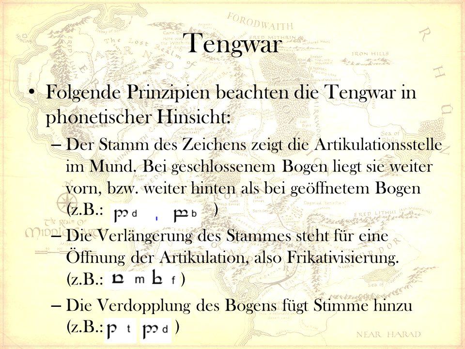 Tengwar Folgende Prinzipien beachten die Tengwar in phonetischer Hinsicht: – Der Stamm des Zeichens zeigt die Artikulationsstelle im Mund.