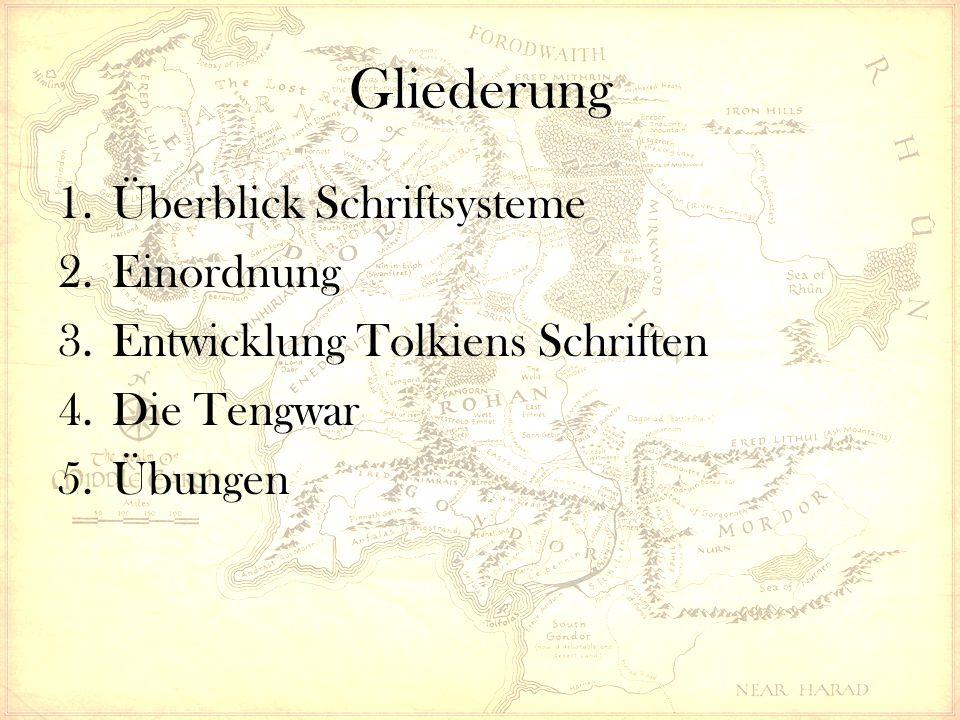 Gliederung 1.Überblick Schriftsysteme 2.Einordnung 3.Entwicklung Tolkiens Schriften 4.Die Tengwar 5.Übungen
