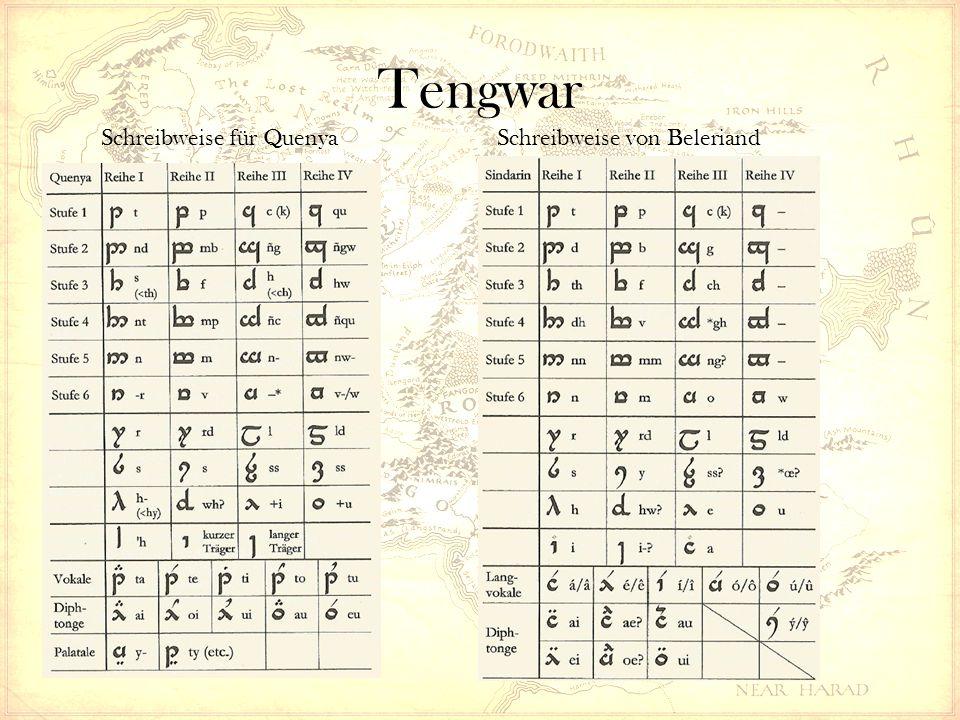 Tengwar Schreibweise für QuenyaSchreibweise von Beleriand