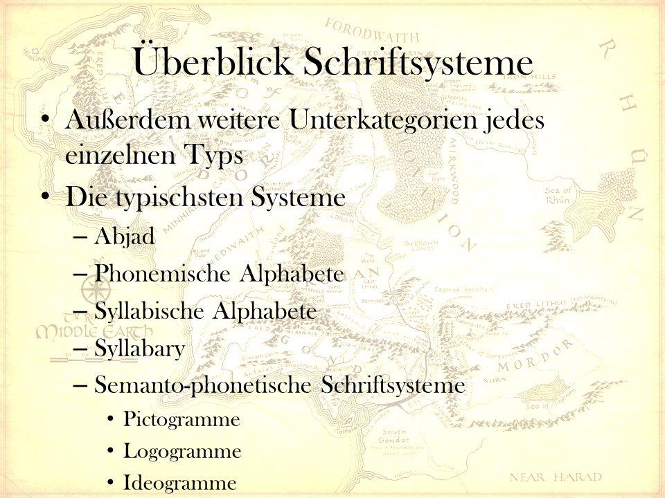 Überblick Schriftsysteme Außerdem weitere Unterkategorien jedes einzelnen Typs Die typischsten Systeme – Abjad – Phonemische Alphabete – Syllabische Alphabete – Syllabary – Semanto-phonetische Schriftsysteme Pictogramme Logogramme Ideogramme