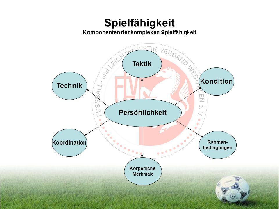 Spielfähigkeit Komponenten der komplexen Spielfähigkeit Persönlichkeit Taktik Technik Kondition Koordination Körperliche Merkmale Rahmen- bedingungen