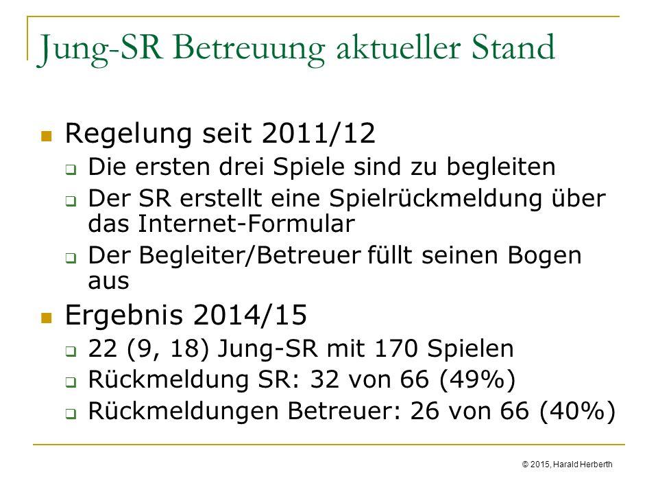 © 2015, Harald Herberth Jung-SR Betreuung aktueller Stand Regelung seit 2011/12  Die ersten drei Spiele sind zu begleiten  Der SR erstellt eine Spielrückmeldung über das Internet-Formular  Der Begleiter/Betreuer füllt seinen Bogen aus Ergebnis 2014/15  22 (9, 18) Jung-SR mit 170 Spielen  Rückmeldung SR: 32 von 66 (49%)  Rückmeldungen Betreuer: 26 von 66 (40%)