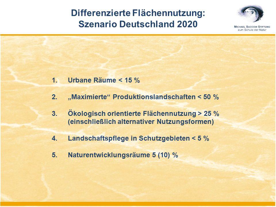 """Differenzierte Flächennutzung: Szenario Deutschland 2020 1.Urbane Räume < 15 % 2.""""Maximierte"""" Produktionslandschaften < 50 % 3.Ökologisch orientierte"""