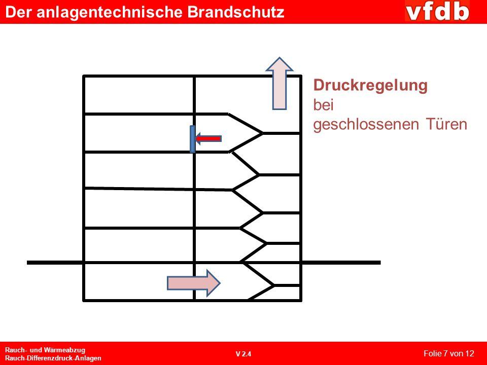 Der anlagentechnische Brandschutz Rauch- und Wärmeabzug Rauch-Differenzdruck-Anlagen V 2.4 Druckregelung bei geschlossenen Türen Folie 7 von 12