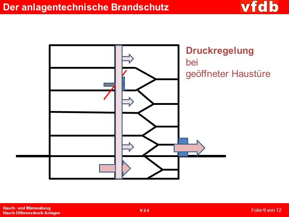 Der anlagentechnische Brandschutz Rauch- und Wärmeabzug Rauch-Differenzdruck-Anlagen V 2.4 Druckregelung bei geöffneter Haustüre Folie 9 von 12