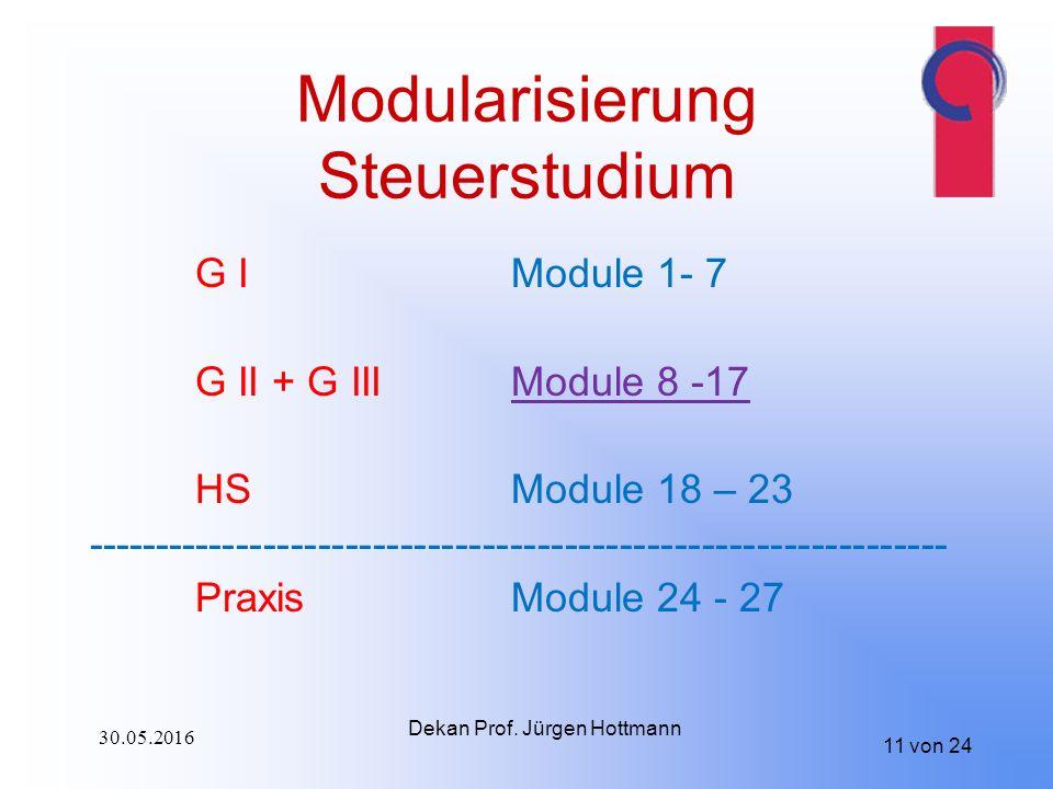 11 von 24 Modularisierung Steuerstudium G IModule 1- 7 G II + G IIIModule 8 -17 HSModule 18 – 23 --------------------------------------------------------------- PraxisModule 24 - 27 Dekan Prof.