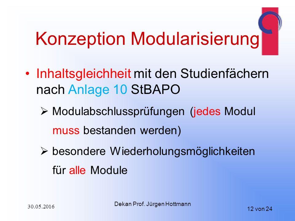 12 von 24 Konzeption Modularisierung Inhaltsgleichheit mit den Studienfächern nach Anlage 10 StBAPO  Modulabschlussprüfungen (jedes Modul muss bestanden werden)  besondere Wiederholungsmöglichkeiten für alle Module Dekan Prof.