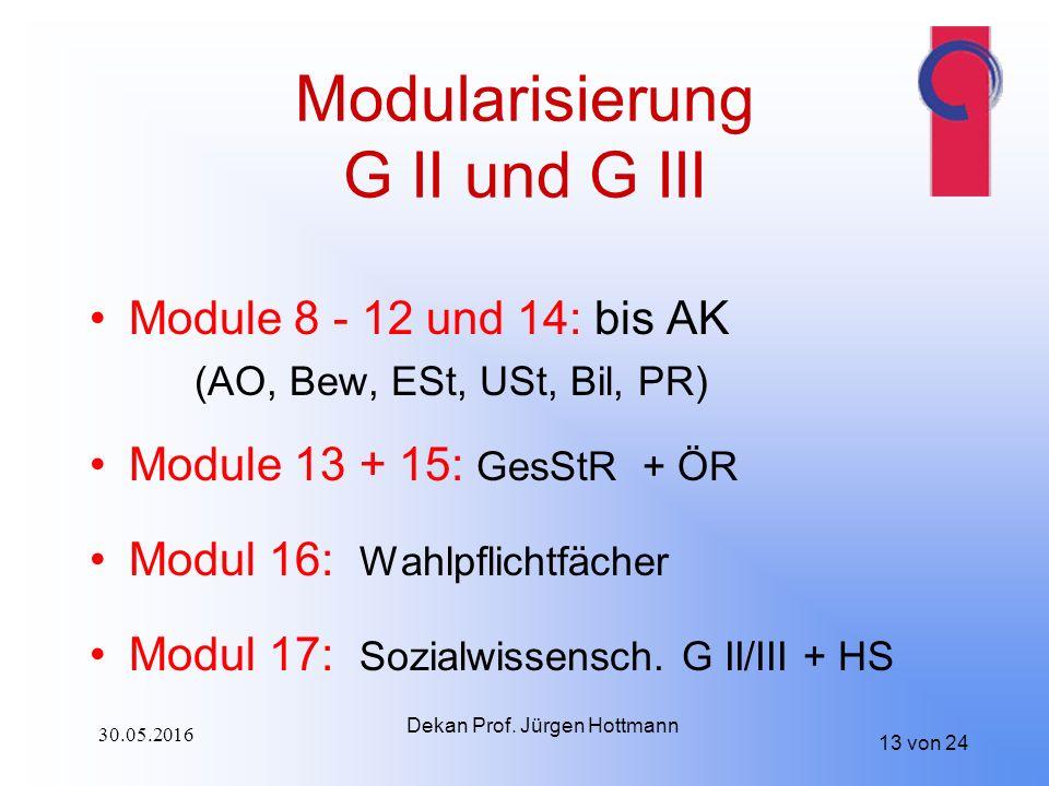 Modularisierung G II und G III Module 8 - 12 und 14: bis AK (AO, Bew, ESt, USt, Bil, PR) Module 13 + 15: GesStR + ÖR Modul 16: Wahlpflichtfächer Modul 17: Sozialwissensch.