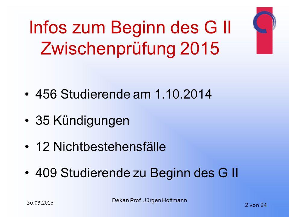 2 von 24 Infos zum Beginn des G II Zwischenprüfung 2015 456 Studierende am 1.10.2014 35 Kündigungen 12 Nichtbestehensfälle 409 Studierende zu Beginn des G II Dekan Prof.