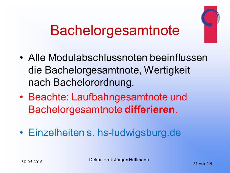21 von 24 Bachelorgesamtnote Alle Modulabschlussnoten beeinflussen die Bachelorgesamtnote, Wertigkeit nach Bachelorordnung.