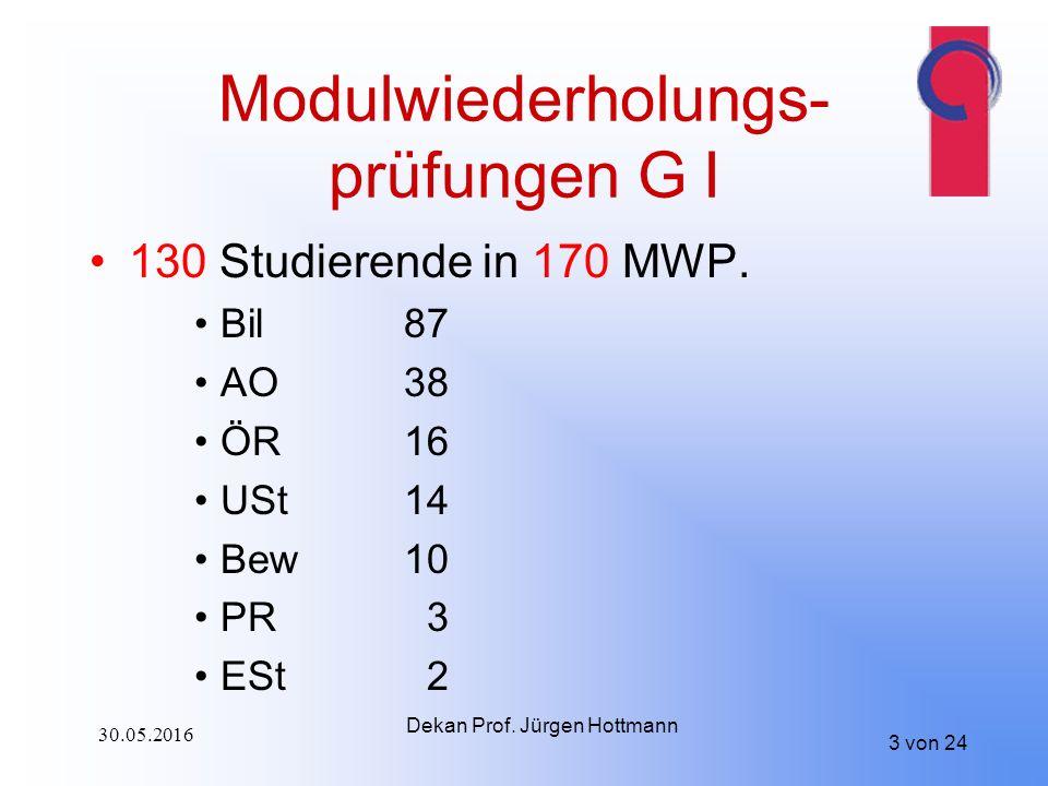 Modulwiederholungs- prüfungen G I 130 Studierende in 170 MWP.