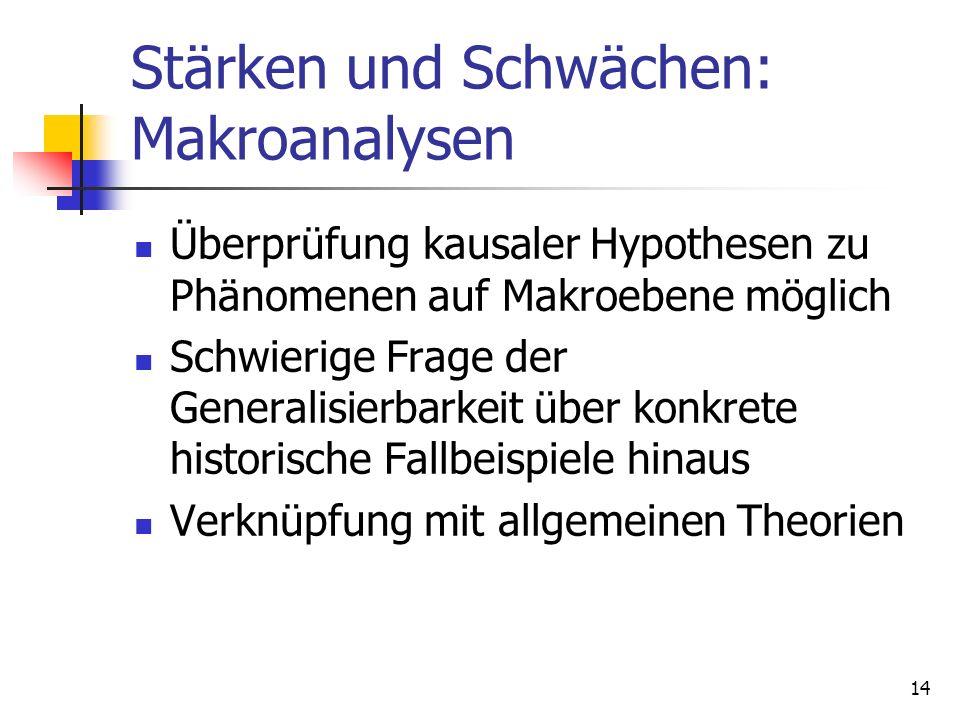 14 Stärken und Schwächen: Makroanalysen Überprüfung kausaler Hypothesen zu Phänomenen auf Makroebene möglich Schwierige Frage der Generalisierbarkeit über konkrete historische Fallbeispiele hinaus Verknüpfung mit allgemeinen Theorien